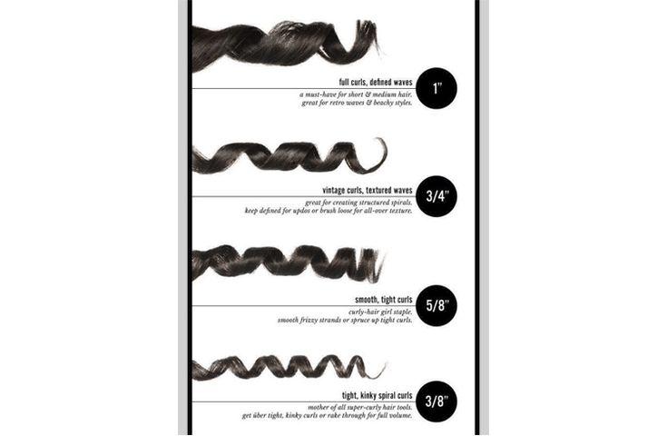 awesome Wie Lockenstab für Haar verwenden #für #Haar #Lockenstab #verwenden