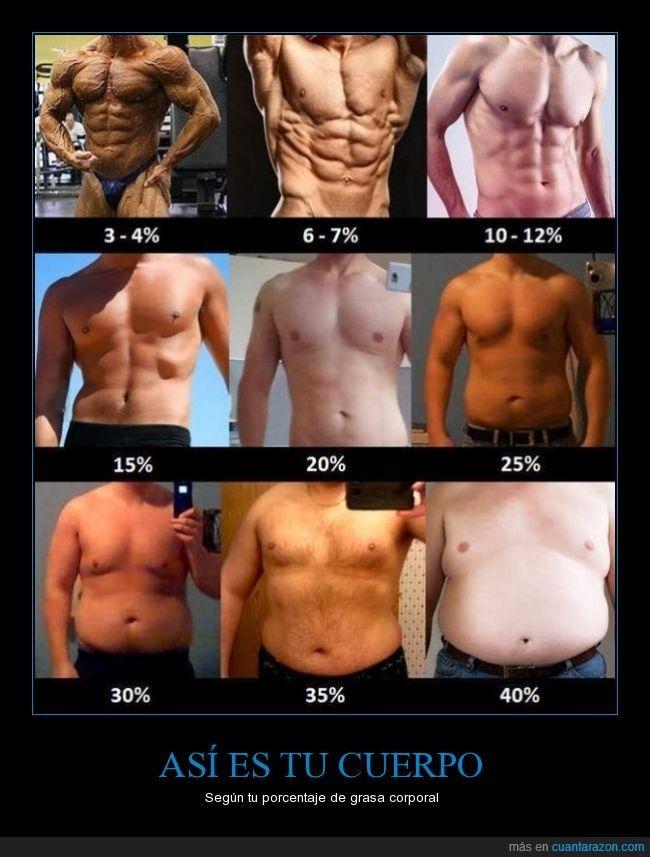 ASÍ ES TU CUERPO - Según tu porcentaje de grasa corporal