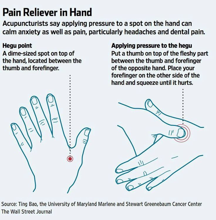 Hegu - a very strong acupuncture point for stress. This is crazy! I had a headache while reading this,,, and it worked! O.o