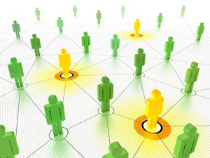 Team ICT bestaat steeds minder uit individuen die taak uitvoeren, maar zijn teams die samenwerken rondom (project)leider en die ook door onderlinge verbinding groeien.  Teams verbonden op producten, diensten of opdracht, hebben oog voor omgeving.