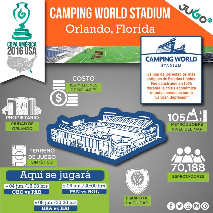 Camping World Stadium, Orlando #somosJUGOtv