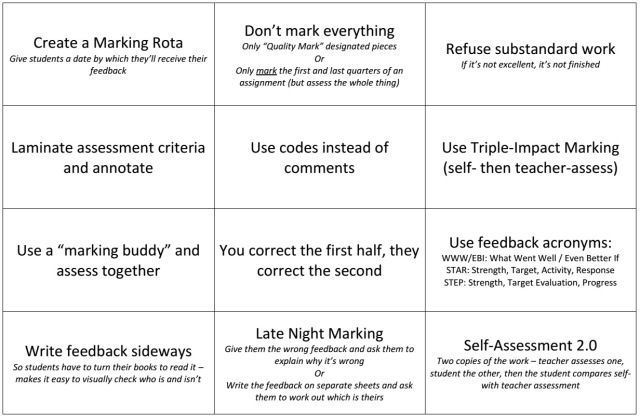 Twelve Tips and Tricks for marking and feedback