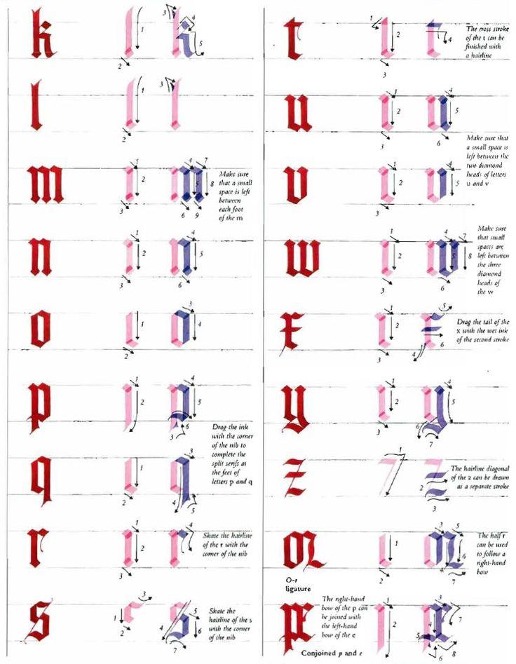http://www.relojes-especiales.com/foros/esenciales-y-revisiones/taller-de-caligrafia-de-vilmastoned-y-pomperopero-159758/                                                                                                                                                                                 Más