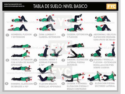 Tabla de ejercicios de suelo para fortalecimiento general Nivel básico