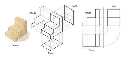 Resultado de imagen de dibujo tecnico planta alzado y perfil