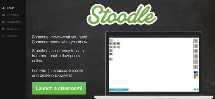 Free Technology for Teachers: Stoodle - Quickly Create Shared Online Whiteboards