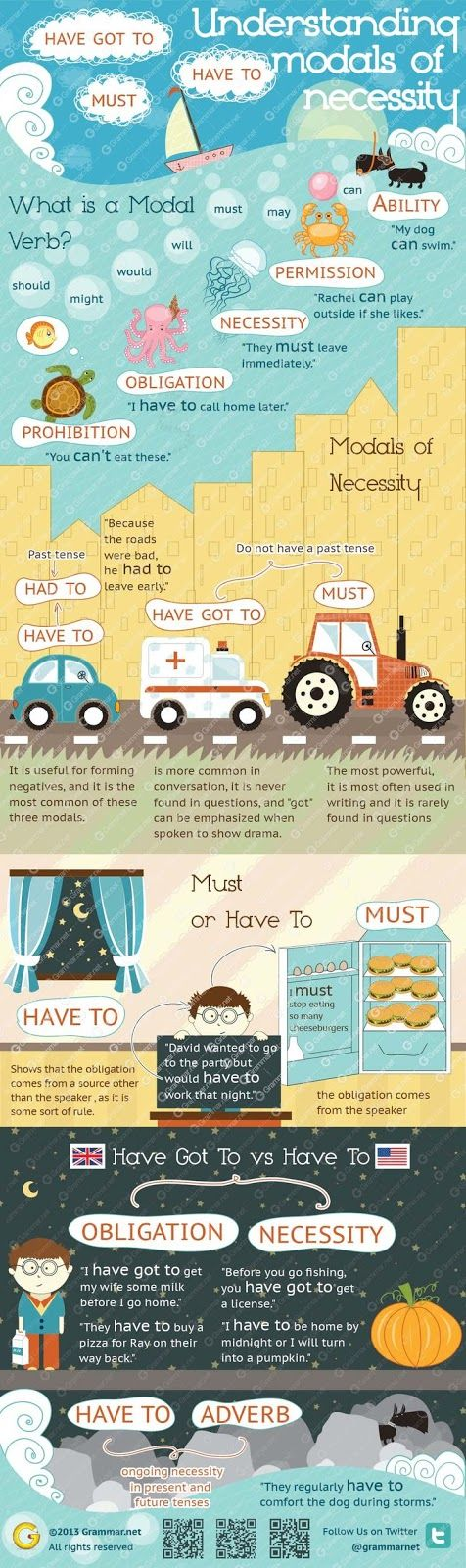 Awesome modal verbs infographic. AND the design is beautiful.