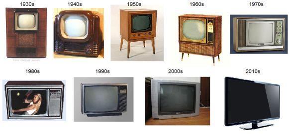 television-history-timeline
