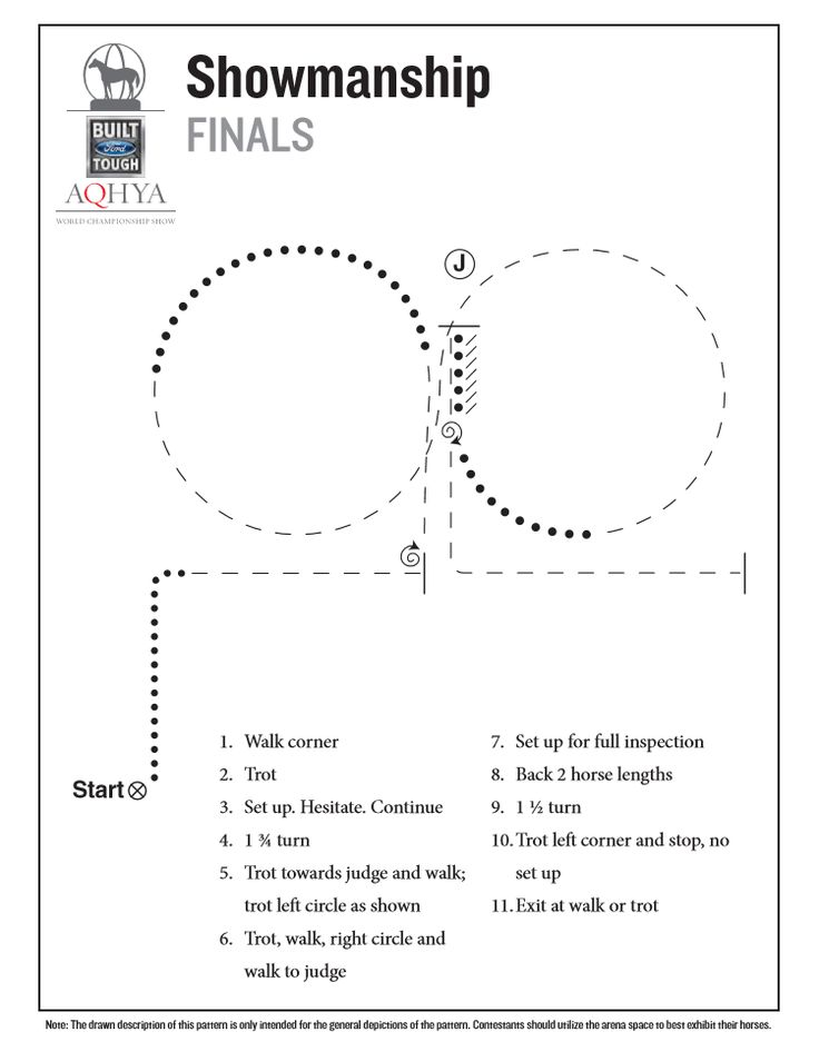 Horse show patterns | Showmanship finals pattern for the 2016 Ford Youth World.