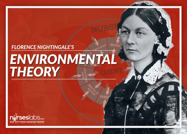 Florence-Nightingale---Environmental-Theory