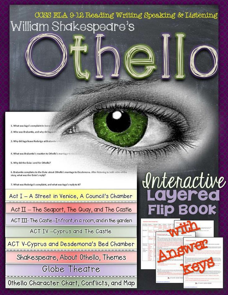 othello reading log Use this video to explore who othello is and learn about the historical figure who possibly inspired william shakespeare to create the character this activity is best used during or after a.
