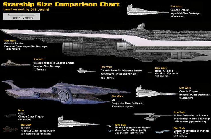 star destroyer enterprise size comparison - photo #18