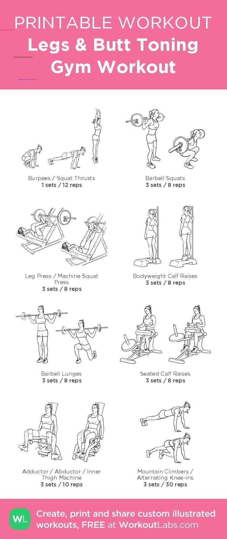Womens Gym Workout Plan Für Anfänger Pdf Womens Gym