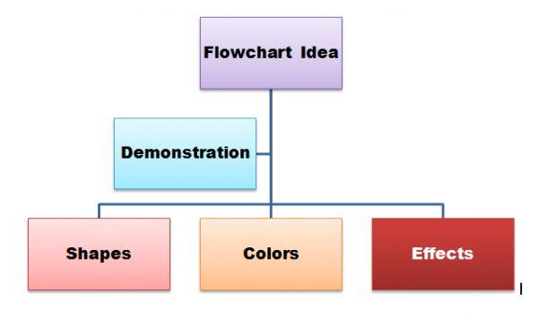 ms word flowchart template