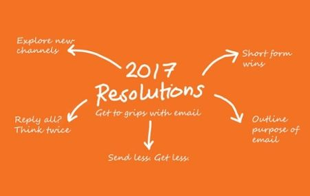 Rethink Your Relationship With Email in 2017