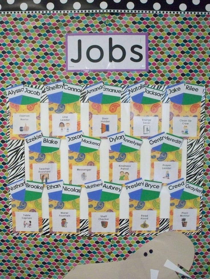 101 best job posting engine images on pinterest career