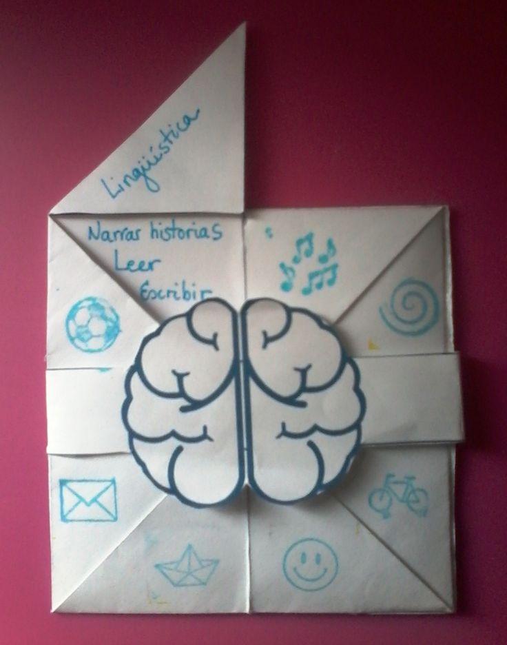 Original idea para identificar de forma muy visual las ocho inteligencias propuestas por Howard Gardner en su teoría de las Inteligencias Múltiples y las actividades que ayudan a su estimulación.    Idea original de Manuela Mena Octavio & Creátikos.