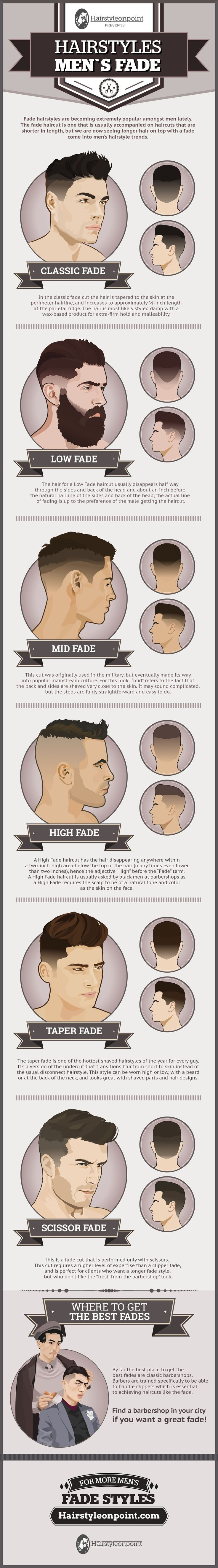 Fashionable mens haircuts  best bearded guys images on pinterest