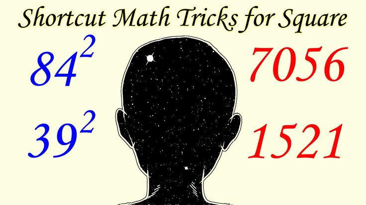 How to Square of any Two digit Number in your mind