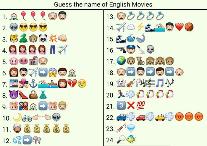 Whatsapp Puzzles: Guess the English Movie Names From