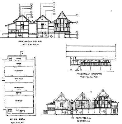 The Kelantan home