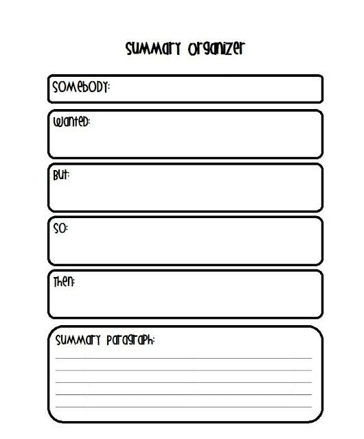 7th Grade Summarizing Worksheets 7th Grade Printable – Language Arts Worksheets 7th Grade