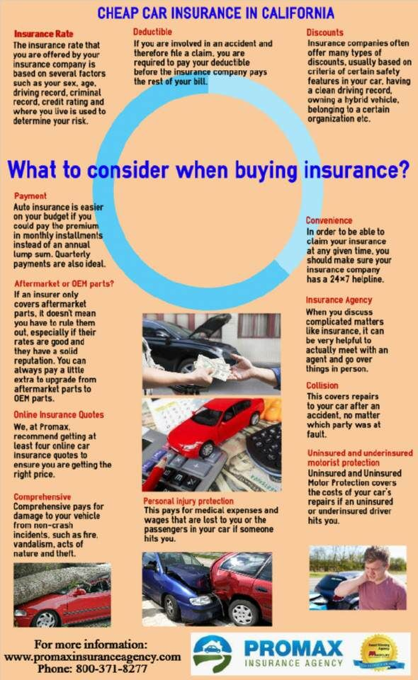 Today When You Are Considering To Insure Your Car Your Options Conveniently Boil Down To Either The Cheap Cheap