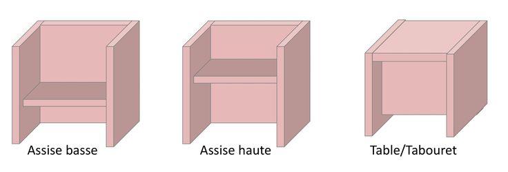 J'ai découvert la chaise évolutive montessori sur le site minuscule infini, puis j'en ai vu apparaitre dans la creche de ma fille et à la ludothèque. Ma plus petite d'un peu plus d'un an est devenu...