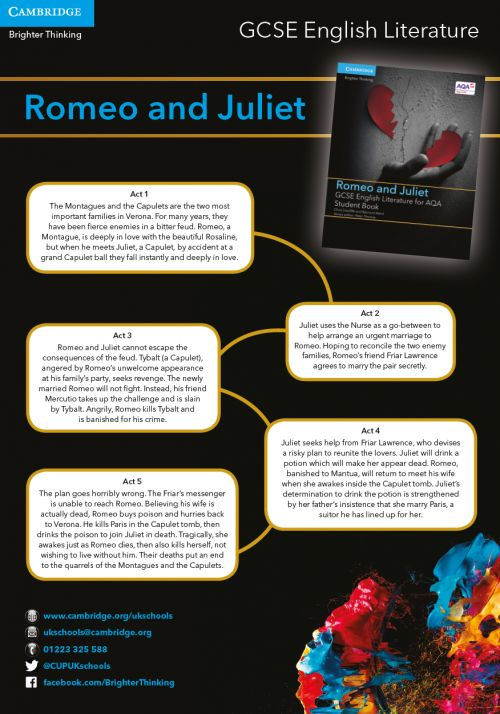 Download our Romeo & Juliet double-sided poster with plot summary and key quotes. Get your classroom ready for September!