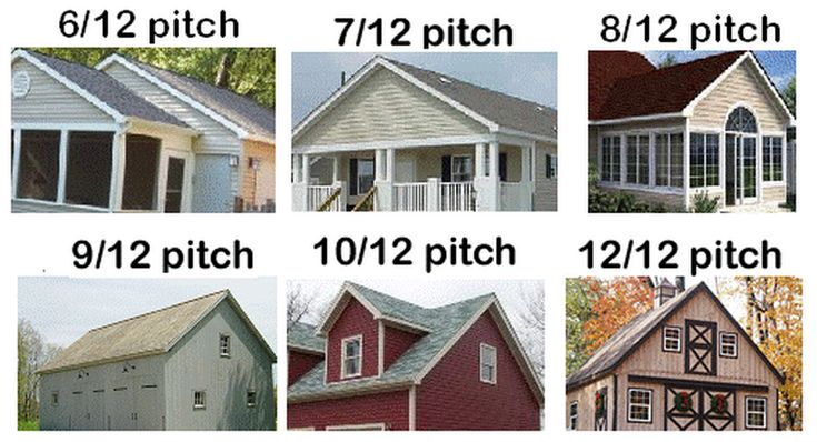 10 12 roof pitch architectural details pinterest for 7 12 roof pitch pictures
