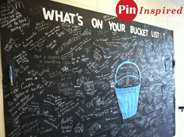 41 best Chalkboard Art images on Pinterest