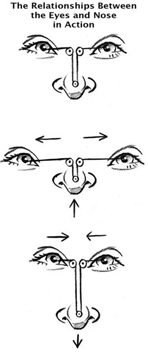 #pulley #caricature #tutorial by Tom Richmond