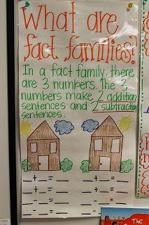 Adventures of First Grade: Classroom recaps...fact families chart