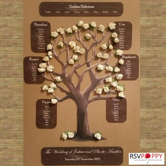 Wedding Rustic Blossom Tree Table Plan by RSVPoppy on Etsy
