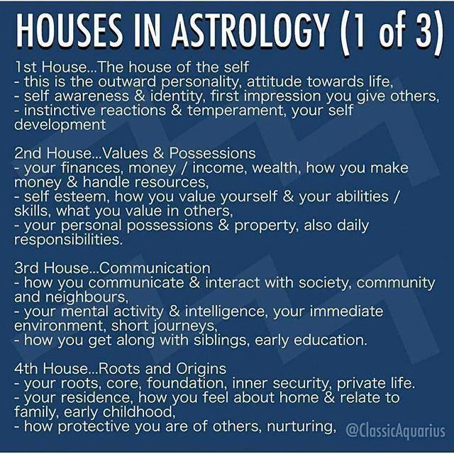 Demonic Possession Vedic Astrology