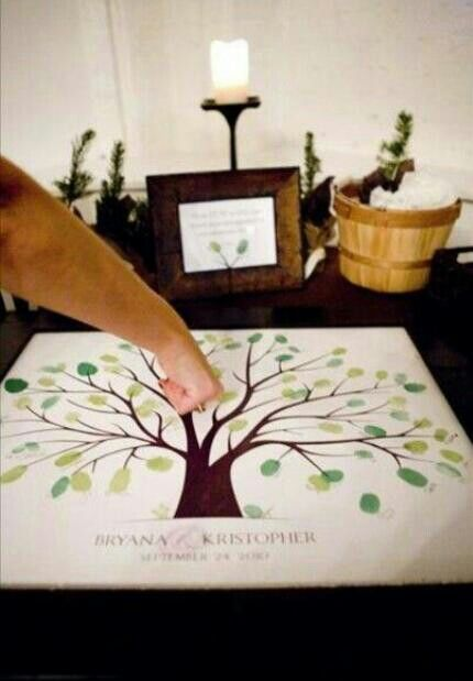 Love this idea for our house warming party! Have everyone write their name under their thumb print. So doing this