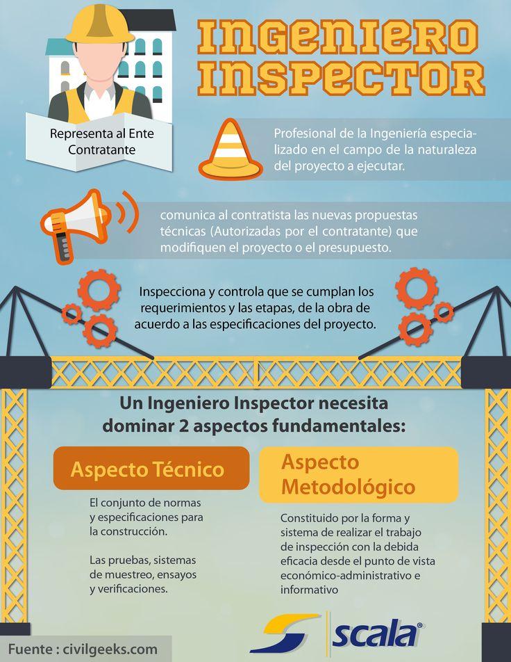 ¿ conoces las funciones de un ingeniero inspector ?