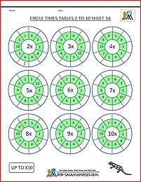 2 to 10 times tables circles up to x10 sheet 3