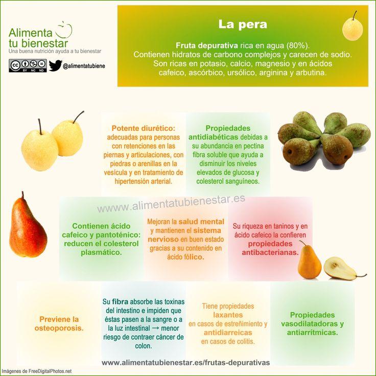 Propiedades saludables de la pera #alimentatubienestar
