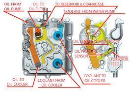 Image result for    6      0    powerstroke oil flow    diagram         Ford