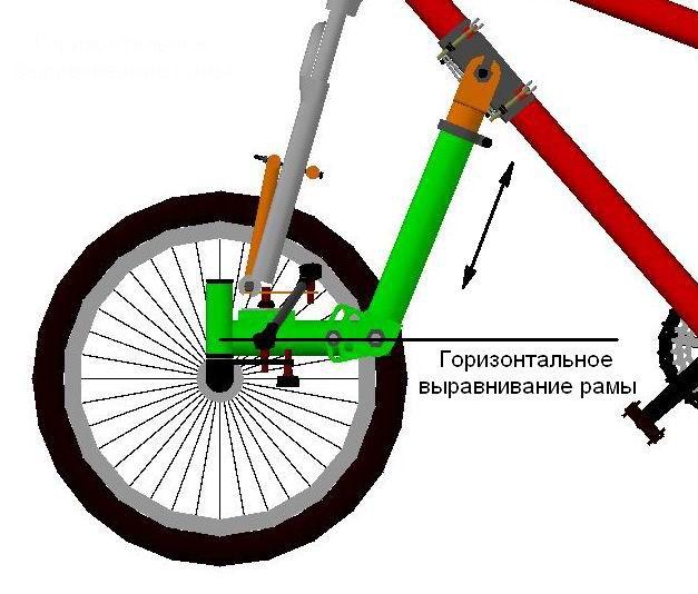 http://velokengu.ru/ustanovka_instrukciya.html