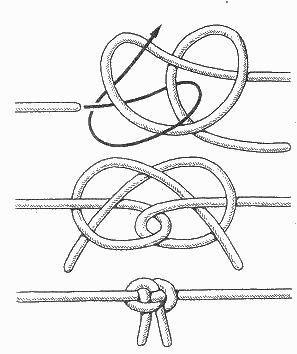 Как сделать браслет на резинке. Крепкие узлы для бижутерии. Хирургический узел. - Бижутерия своими руками. Сборка бижутерии. - Мастер-классы - Kalinkapolinka