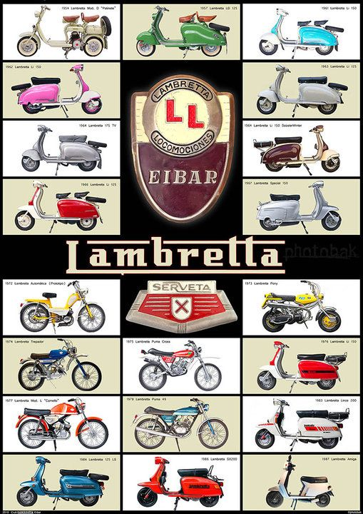 Lambretta Motor Scooter Poster.
