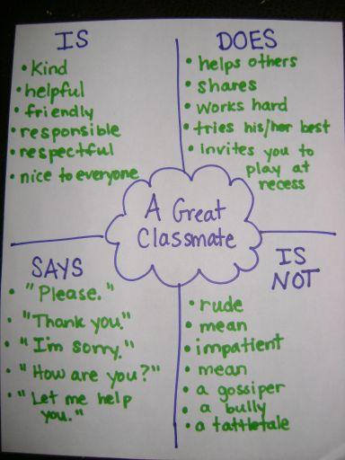 Class management First days of school activity