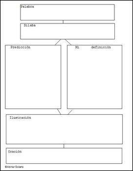 venn diagram vocabulary builder 17 best images about graphic organizers on pinterest a  17 best images about graphic organizers on pinterest a