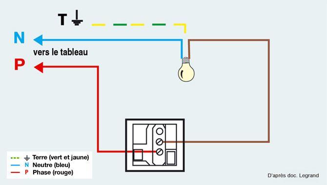 Interrupteur simple : schéma de branchement électrique | Maisonbrico.com