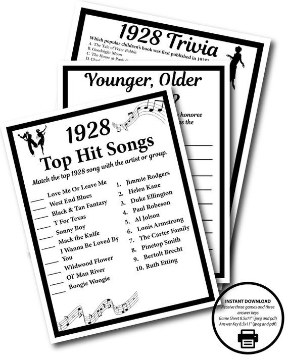 1928 birthday trivia game 1928 birthday parties instant download Square Cake Decorating Ideas 1928 birthday trivia game 1928 birthday parties instant download