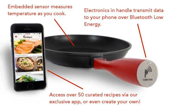 Pantelligent is a frying pan with a temperature sensor and Bluetooth connectivity. Its iOS and Pebble apps come with recipes and step-by-step instructions. You can also record your own recipes or just monitor the pan's temperature through the apps.