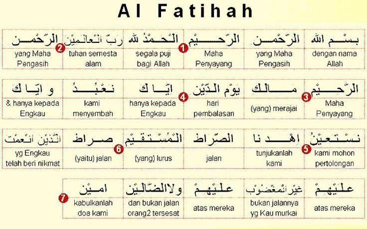 MAKNA PER KATA AL-FATIHAH