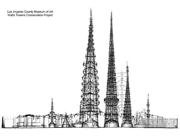 10 best watts towers images on pinterest outsider art for Tattoo shops junction city ks